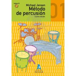 235824-metodo_de_percusion_jansen_1.jpg